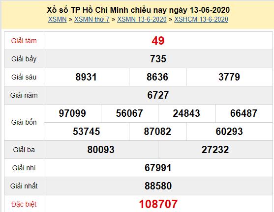 XSHCM 13/6 - Kết quả xổ số TP Hồ Chí Minh thứ 7 ngày 13/6/2020