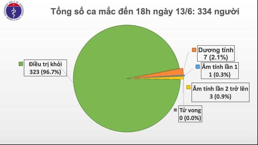 Thêm 1 ca nhiễm Covid-19 mới trở về từ Trung Quốc 2