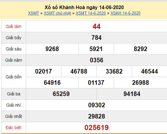 XSKH 14/6 - Kết quả xổ số Khánh Hòa hôm nay chủ nhật ngày 14/6/2020