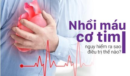 Nhồi máu cơ tim: nguy hiểm ra sao, điều trị thế nào?
