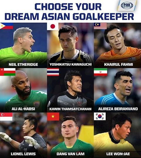 Nhiều thủ môn ĐNA được FOX Sports Asia vinh danh