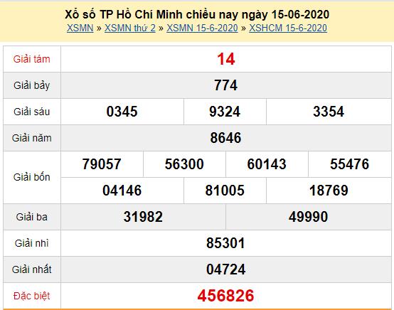 XSHCM 15/6 - Kết quả xổ số TP Hồ Chí Minh thứ 2 ngày 15/6/2020