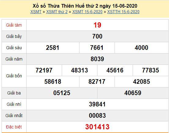 XSHUE 15/6 - Kết quả xổ số Thừa Thiên Huế thứ 2 ngày 15/6/2020