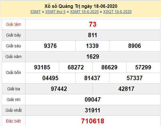XSQT 18/6 - Kết quả xổ số Quảng Trị hôm nay thứ 5 ngày 18/6/2020