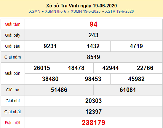 Kết quả xổ số Trà Vinh thứ 6 ngày 19/6/2020