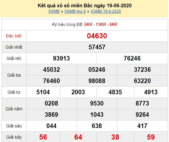 XSMB 19/6 - Kết quả xổ số miền Bắc hôm nay thứ 6 ngày 19/6/2020