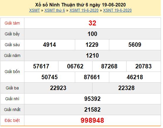 XSNT 19/6 - Kết quả xổ số Ninh Thuận hôm nay thứ 6 ngày 19/6/2020