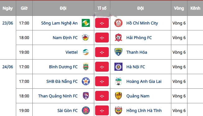 HAGL và Nam Định có cơ hội giành 3 điểm
