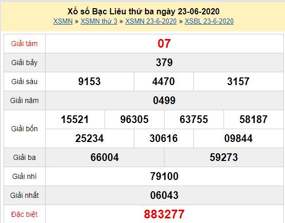 XSBL 23/6 - Kết quả xổ số Bạc Liêu hôm nay thứ 3 ngày 23/6/2020