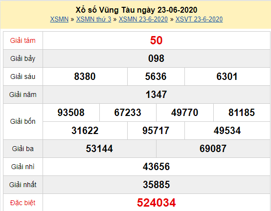 XSVT 23/6 - Kết quả xổ số Vũng Tàu hôm nay thứ 3 ngày 23/6/2020