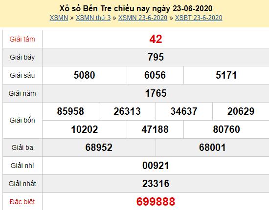 XSBT 23/6 - Kết quả xổ số Bến Tre hôm nay thứ 3 ngày 23/6/2020
