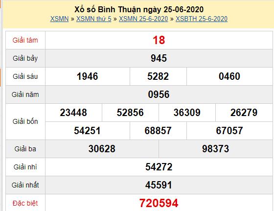 XSBTH 25/6 - Kết quả xổ số Bình Thuận hôm nay thứ 5 ngày 25/6/2020