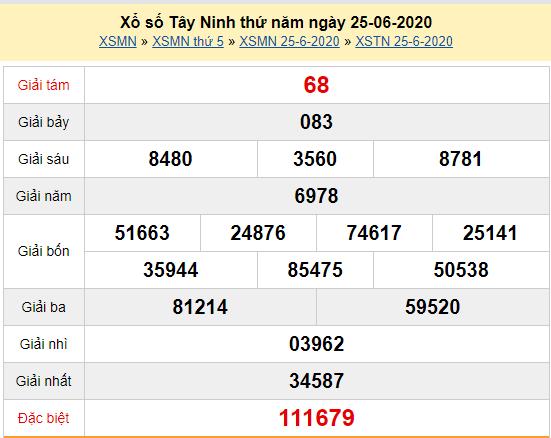 XSTN 25/6 - Kết quả xổ số Tây Ninh hôm nay thứ 5 ngày 25/6/2020