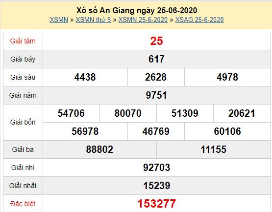 XSAG 25/6 - Kết quả xổ số An Giang hôm nay thứ 5 ngày 25/6/2020