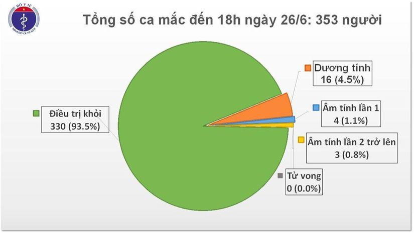 Việt Nam ghi nhận 1 ca nhiễm Covid-19 mới về từ Châu Phi 2