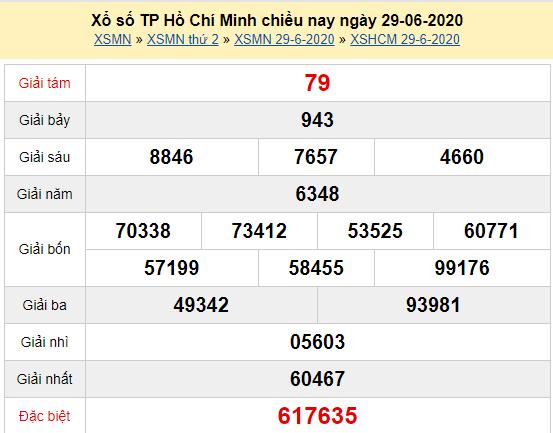 XSHCM 29/6 - Kết quả xổ số TP Hồ Chí Minh thứ 2 ngày 29/6/2020