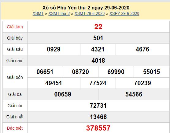 XSPY 29/6 - Kết quả xổ số Phú Yên hôm nay thứ 2 ngày 29/6/2020