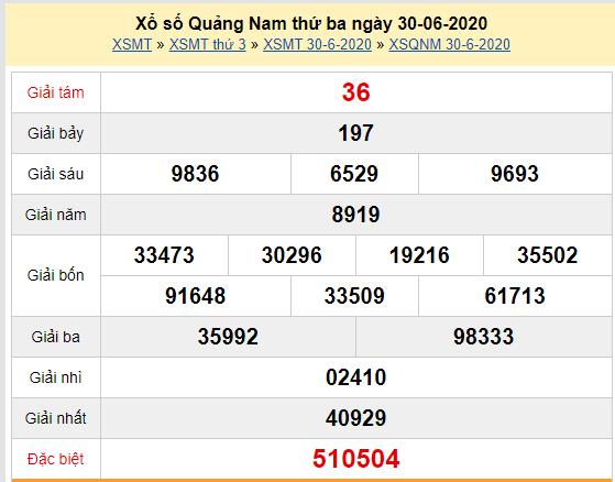 XSQNA 30/6 - Kết quả xổ số Quảng Nam hôm nay thứ 3 ngày 30/6/2020