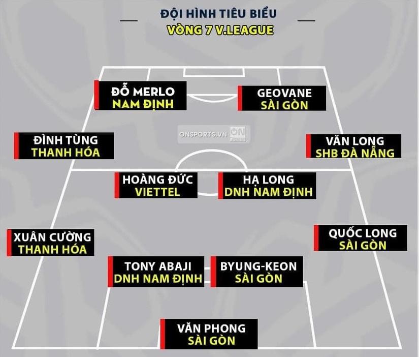 Đội hình tiêu biểu vòng 7 V.League