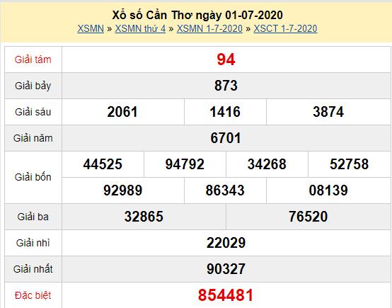 XSCT 1/7 - Kết quả xổ số Cần Thơ hôm nay thứ 4 ngày 1/7/2020