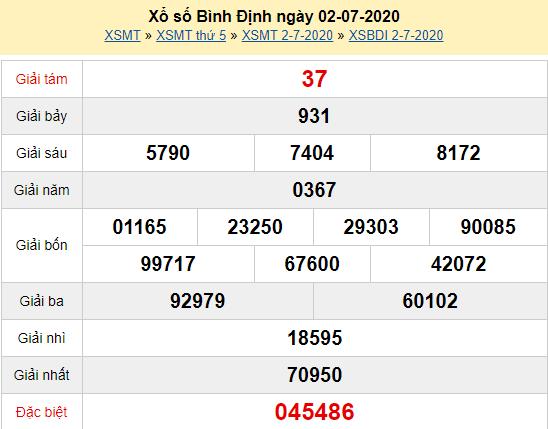 XSBDI 2/7 - Kết quả xổ số Bình Định hôm nay thứ 5 ngày 2/7/2020