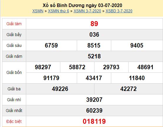 XSBD 3/7 - Kết quả xổ số Bình Dương hôm nay thứ 6 ngày 3/7/2020