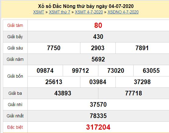 XSDNO 4/7 - Kết quả xổ số Đắk Nông hôm nay thứ 7 ngày 4/7/2020