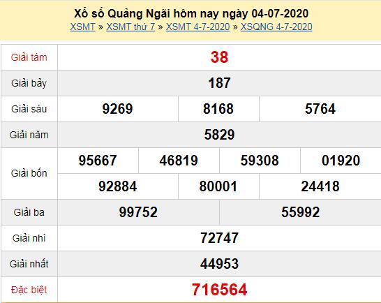 XSDNG 4/7- Kết quả xổ số Đà Nẵng hôm nay thứ 7 ngày 4/7/2020