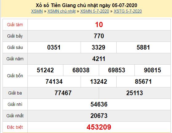 Kết quả xổ số Tiền Giang chủ nhật ngày 5/7/2020