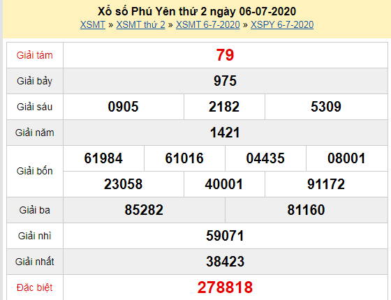 XSPY 6/7 - Kết quả xổ số Phú Yên hôm nay thứ 2 ngày 6/7/2020