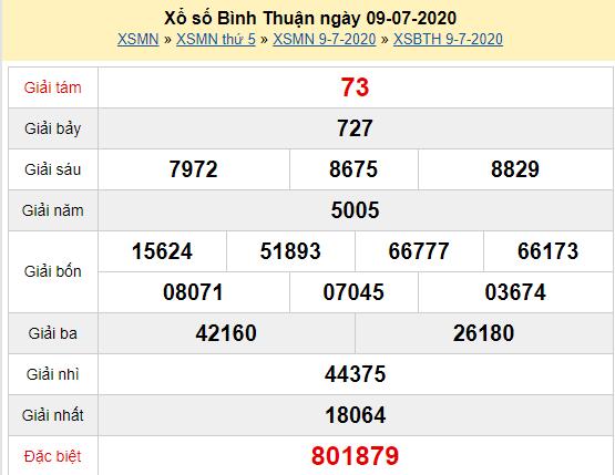 XSBTH 9/7 - Kết quả xổ số Bình Thuận hôm nay thứ 5 ngày 9/7/2020