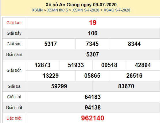 XSAG 9/7 - Kết quả xổ số An Giang hôm nay thứ 5 ngày 9/7/2020