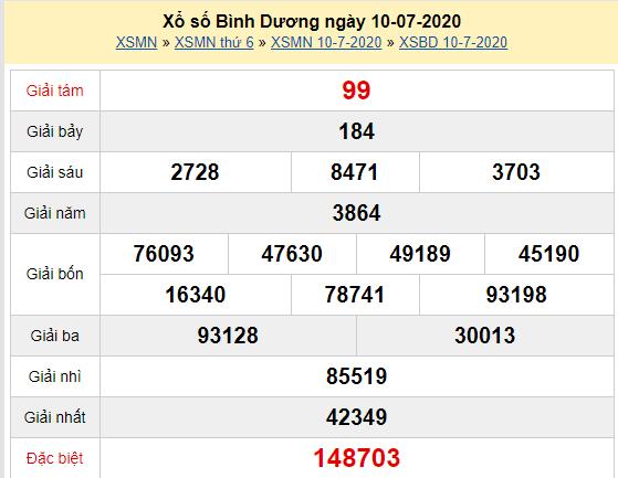 XSBD 10/7 - Kết quả xổ số Bình Dương hôm nay thứ 6 ngày 10/7/2020