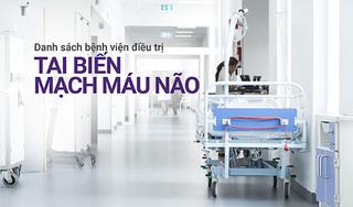 Danh sách bệnh viện can thiệp điều trị tai biến mạch máu não