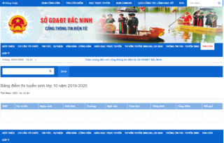 Tra cứu điểm thi vào lớp 10 THPT tỉnh Bắc Ninh 2020 ở đâu nhanh nhất