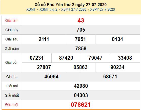 Xổ số kiến thiết Phú Yên 27/7/2020:
