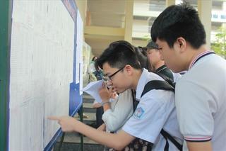 Xem điểm chuẩn vào lớp 10 THPT tỉnh Thừa Thiên Huế 2020 chính xác nhất