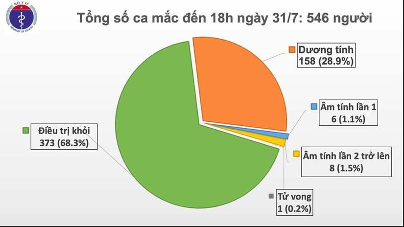Ngành ngân hàng hỗ trợ 25 tỷ đồng cho Đà Nẵng