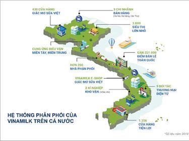Vinamilk – thương hiệu sữa duy nhất có giá trị tỷ đô của Việt Nam
