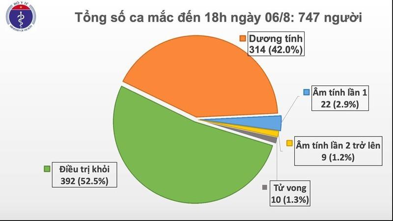 Thêm 3 ca mắc Covid-19 tại Thanh Hóa và Quảng Trị