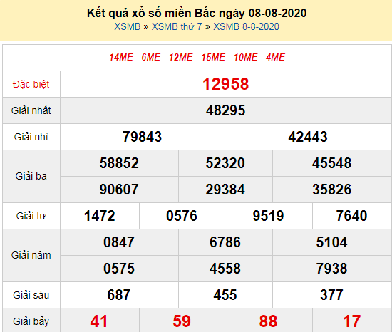 xsmb 8-8-2020