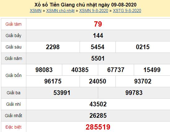 Kết quả xổ số Tiền Giang chủ nhật ngày 9/8/2020