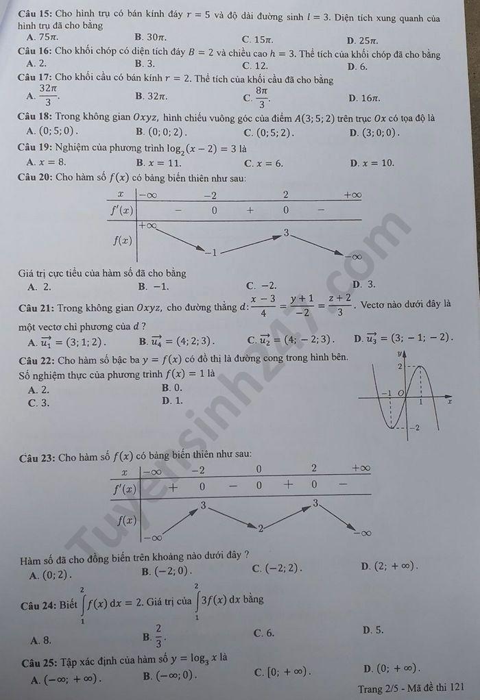 chi tiết mã đề 121 đề thi môn Toán 2