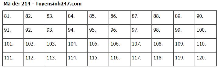 Đáp án đề thi môn Sinh học mã đề 214 kỳ thi THPT Quốc Gia 2020