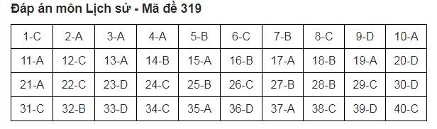 đề 319