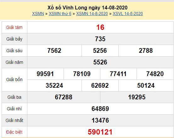 Xsvl 14 8 Kết Quả Xổ Số Vĩnh Long Hom Nay Thứ 6 Ngay 14 8 2020