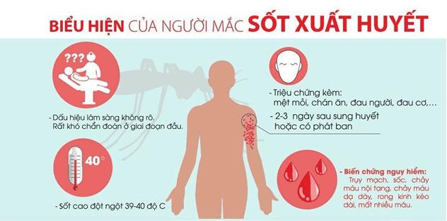 Hà Nội: Nam thanh niên tử vong vì truyền dịch chữa sốt xuất huyết tại nhà 2