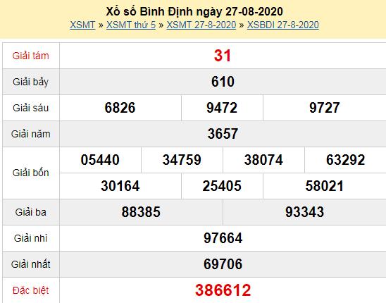 Kết quả xổ số Bình Định hôm nay thứ 5 ngày 27/8/2020