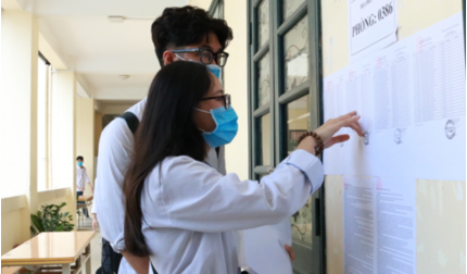 Điểm trúng tuyển đợt bổ sung Đại học Điện Lực và Đại học Thủ Đô Hà Nội năm 2020