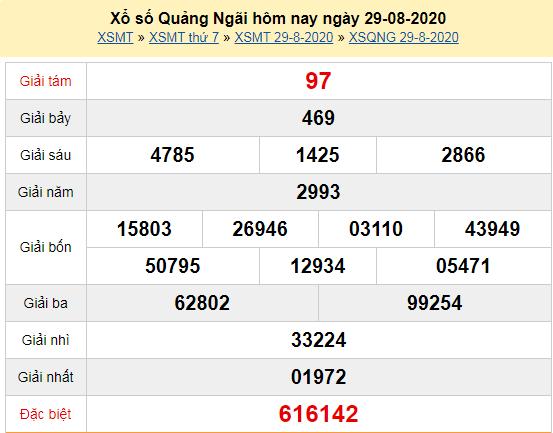 Kết quả xổ số Quảng Ngãi hôm nay thứ 7 ngày 29/8/2020